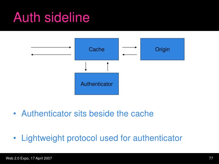 Auth sideline