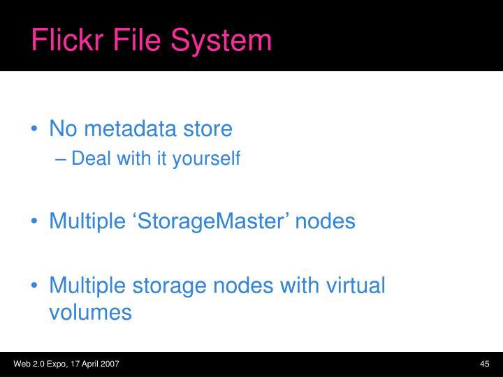 Flickr File System