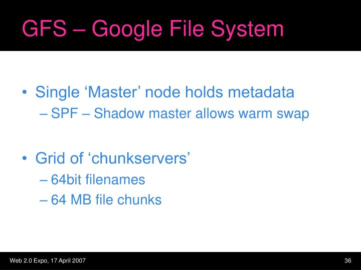 GFS – Google File System