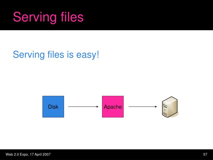 Serving files