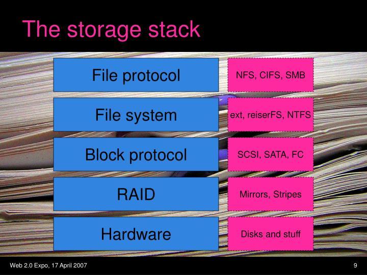 File protocol