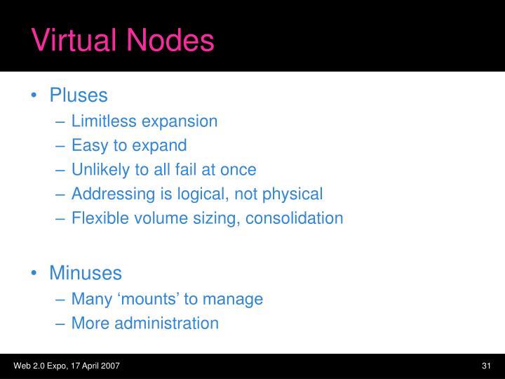 Virtual Nodes