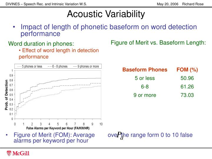 Acoustic Variability
