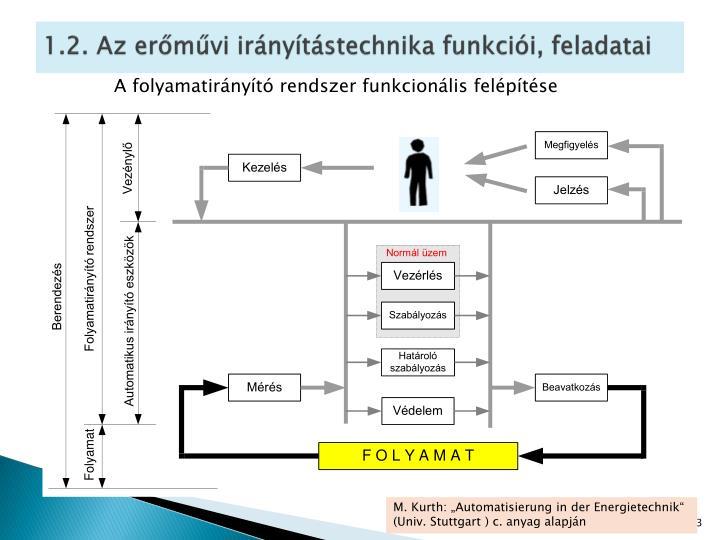 1.2. Az erőművi irányítástechnika funkciói, feladatai