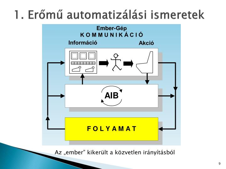 1. Erőmű automatizálási ismeretek