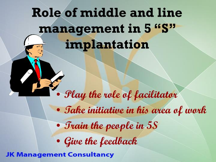 "Role of middle and line management in 5 ""S"" implantation"