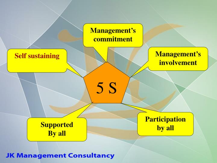 Management's commitment