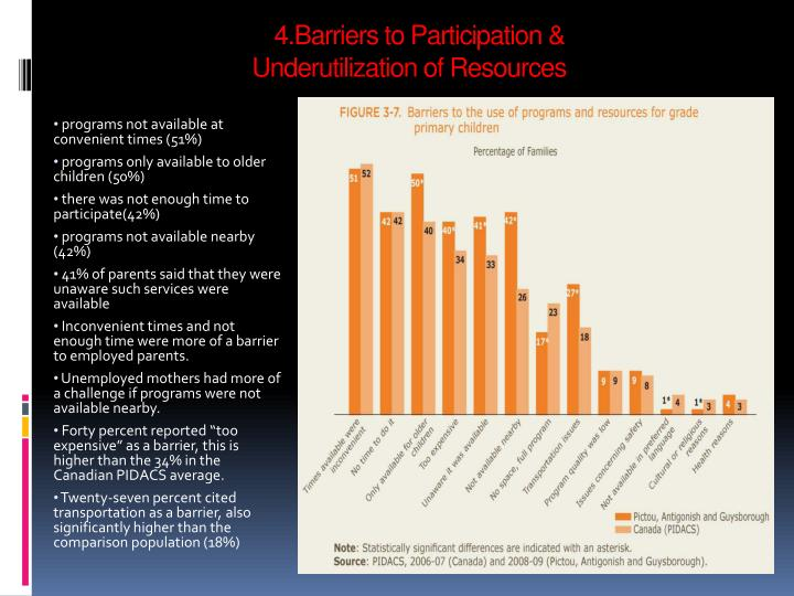 4.Barriers to Participation &