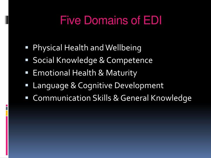 Five Domains of EDI