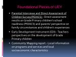foundational pieces of uey