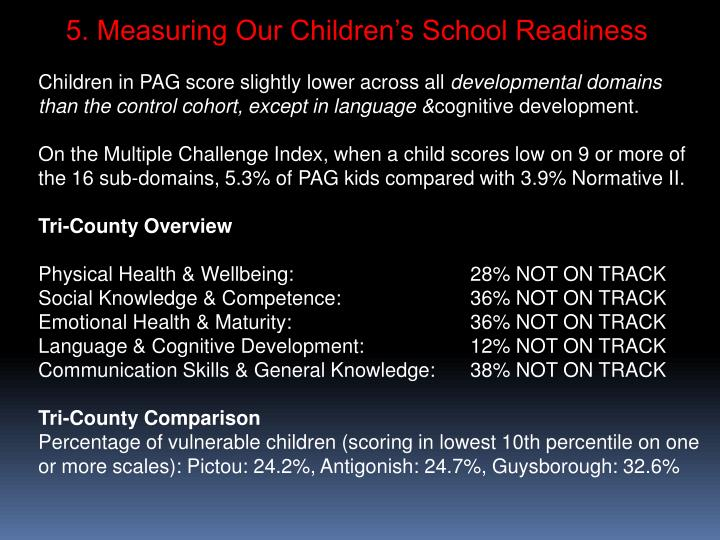 5. Measuring Our Children's School Readiness