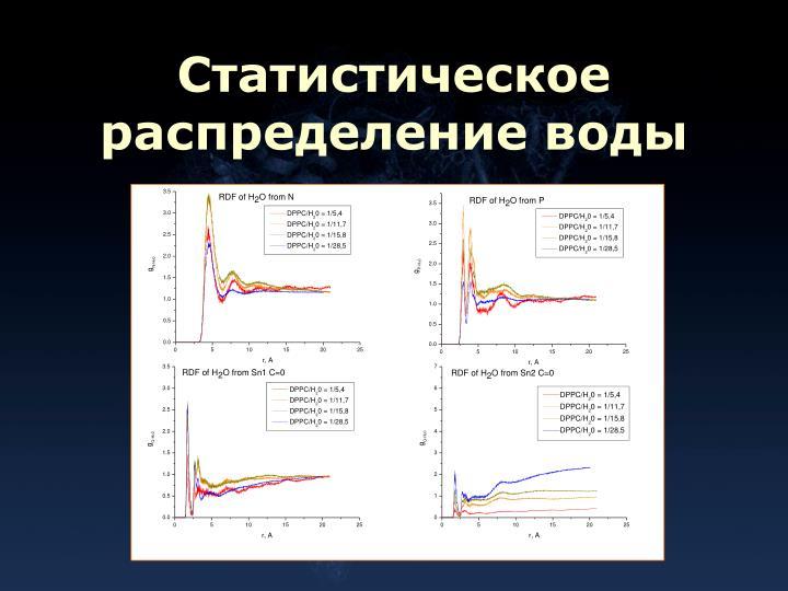 Статистическое распределение воды