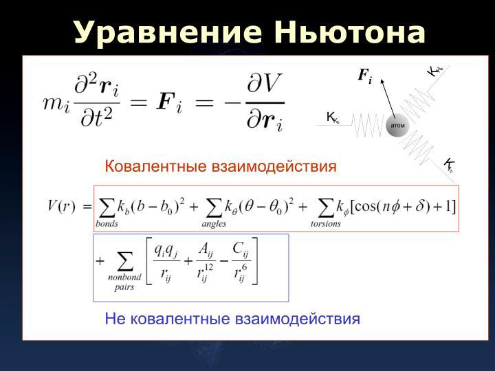 Уравнение Ньютона