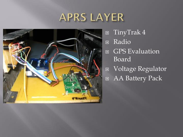 APRS LAYER