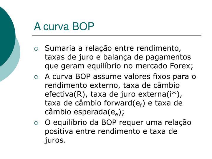 A curva BOP