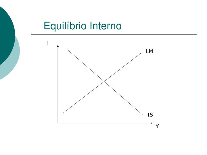 Equilíbrio Interno