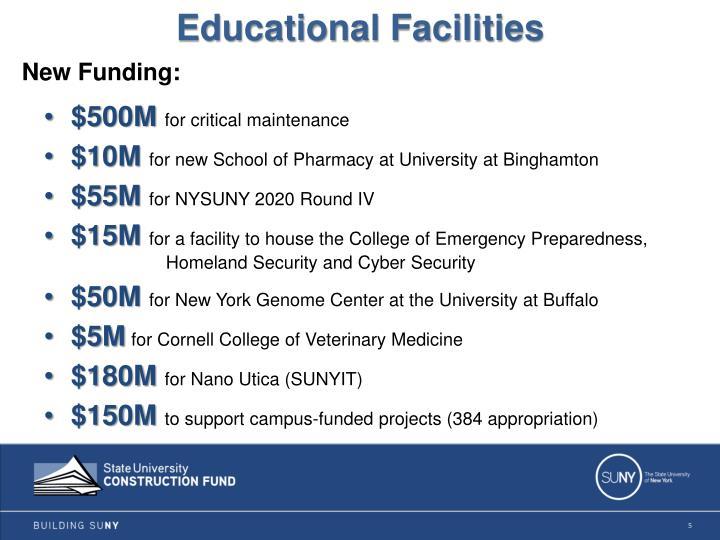 New Funding: