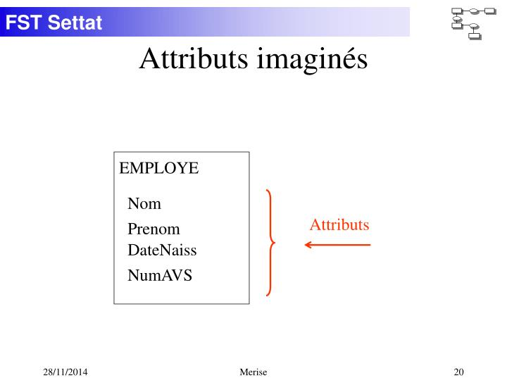 Attributs