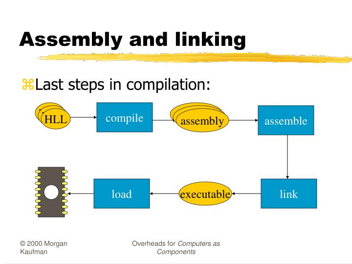 Assembly and linking