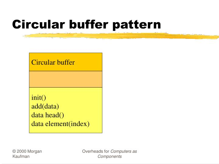 Circular buffer pattern