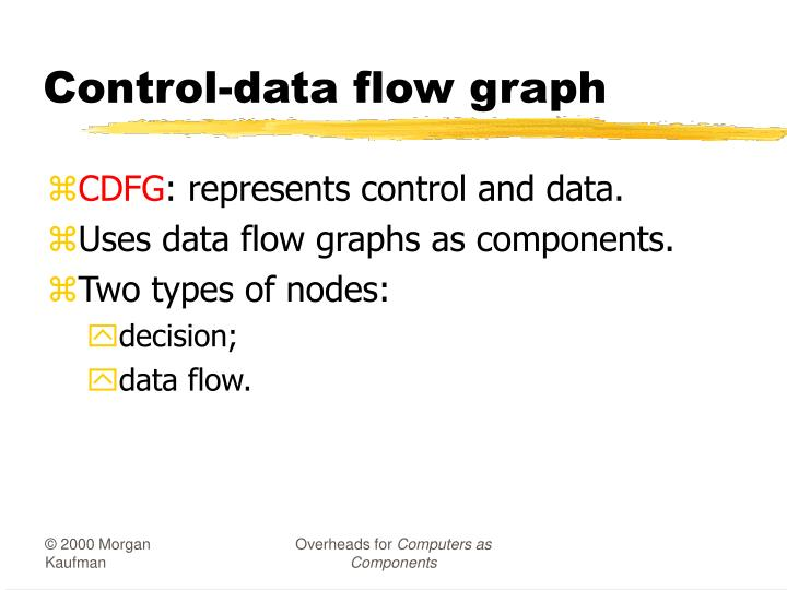 Control-data flow graph