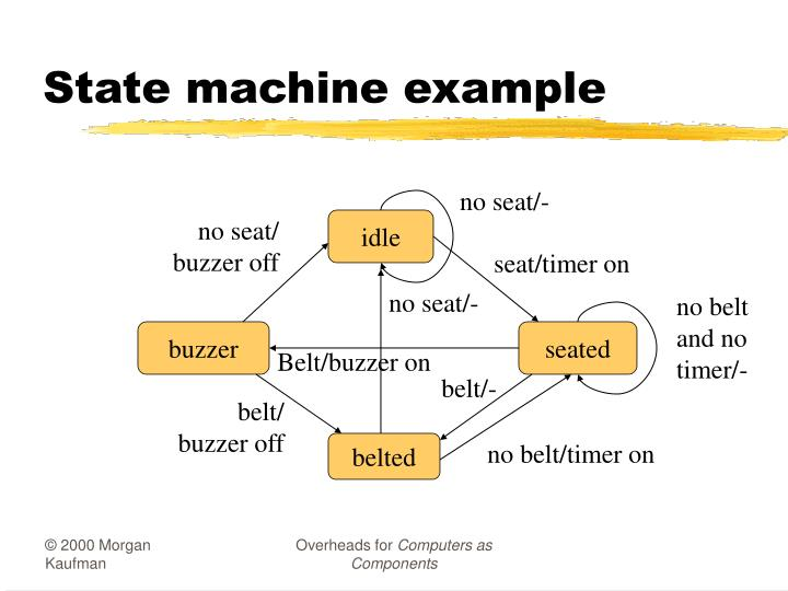 State machine example