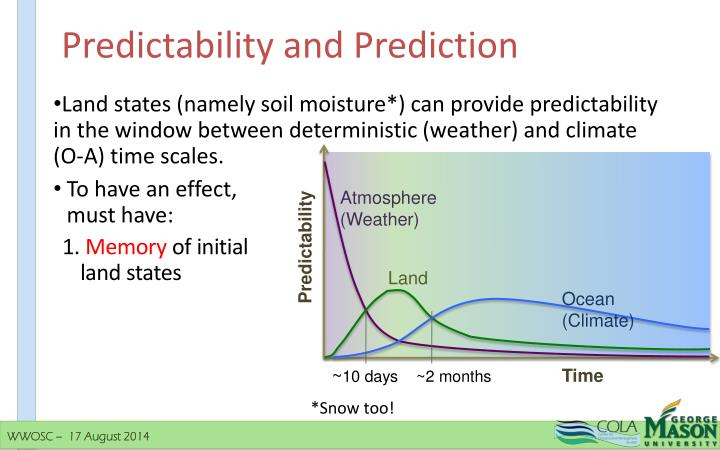 Predictability and prediction1