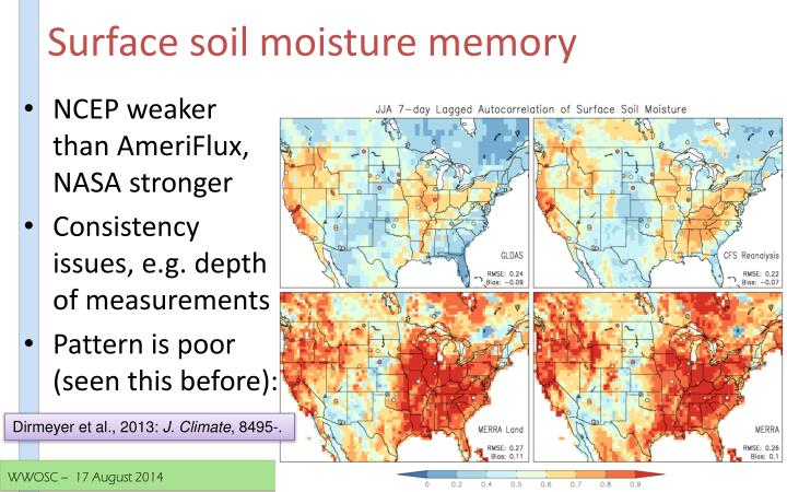 Surface soil moisture memory