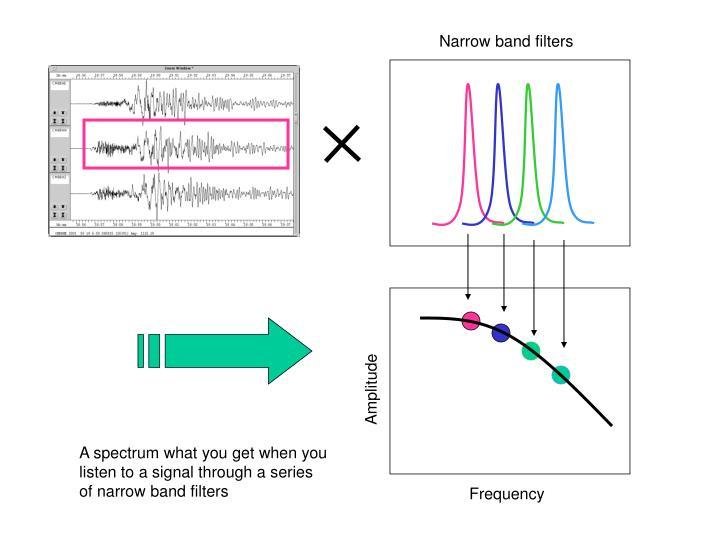 Narrow band filters