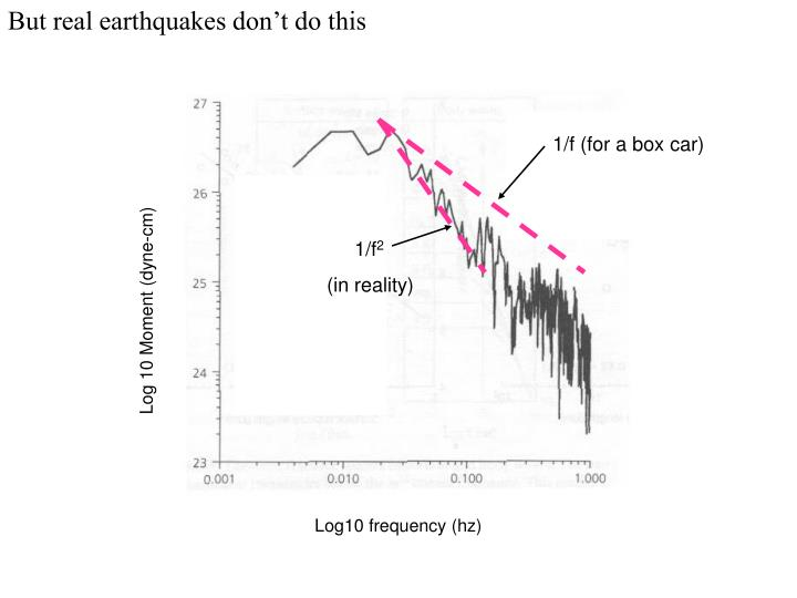 But real earthquakes don't do this