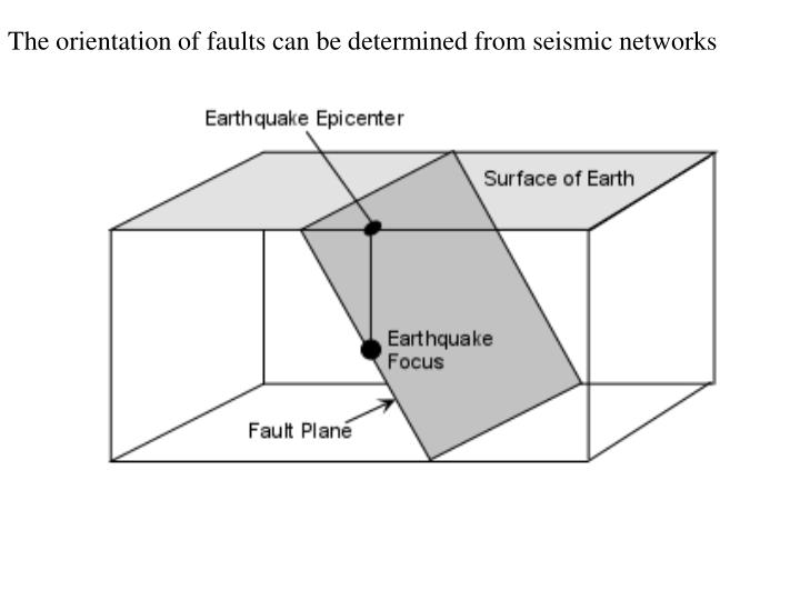 The orientation of faults can be determined from seismic networks