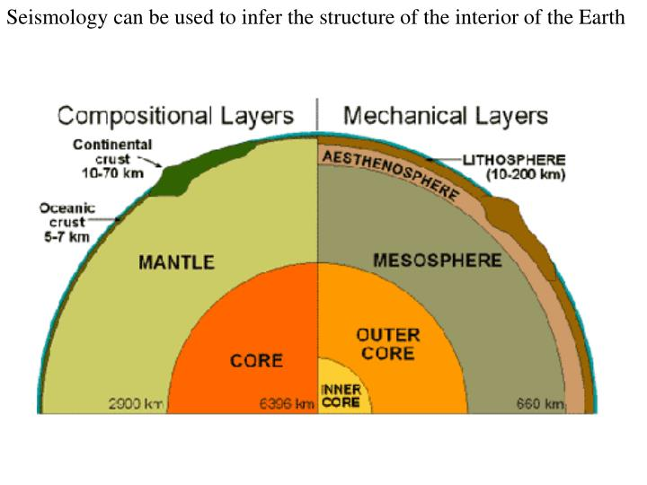Seismology can be used to infer the structure of the interior of the Earth