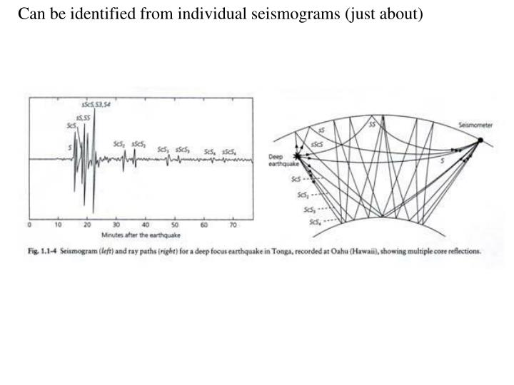 Can be identified from individual seismograms (just about)