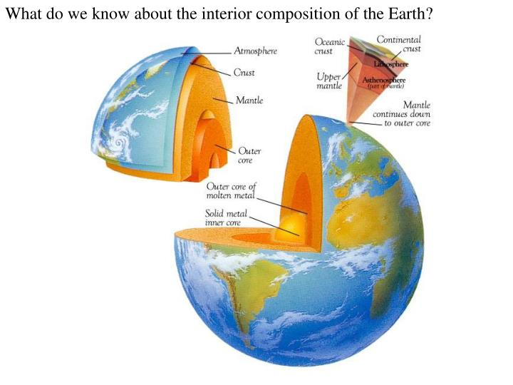 What do we know about the interior composition of the Earth?