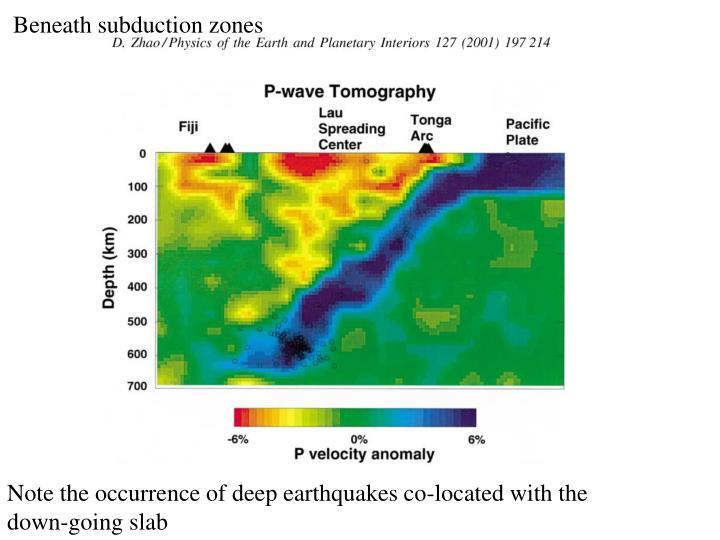Beneath subduction zones