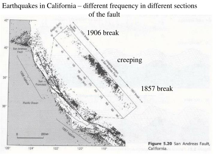 Earthquakes in California – different frequency in different sections