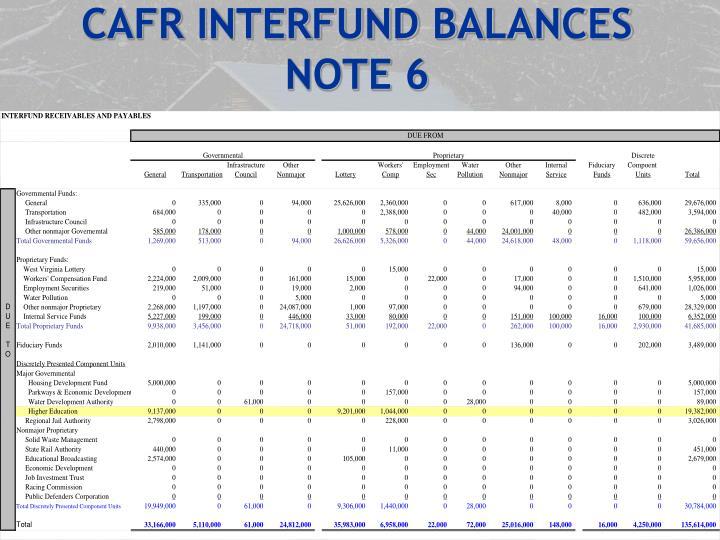 CAFR INTERFUND BALANCES NOTE 6