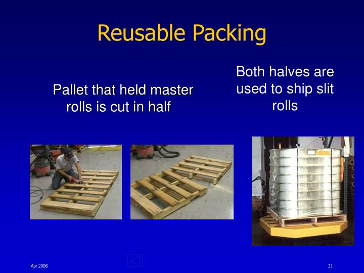 Both halves are used to ship slit rolls