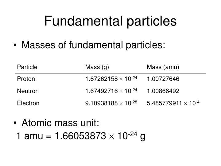 Fundamental particles