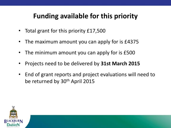 Funding available for this priority