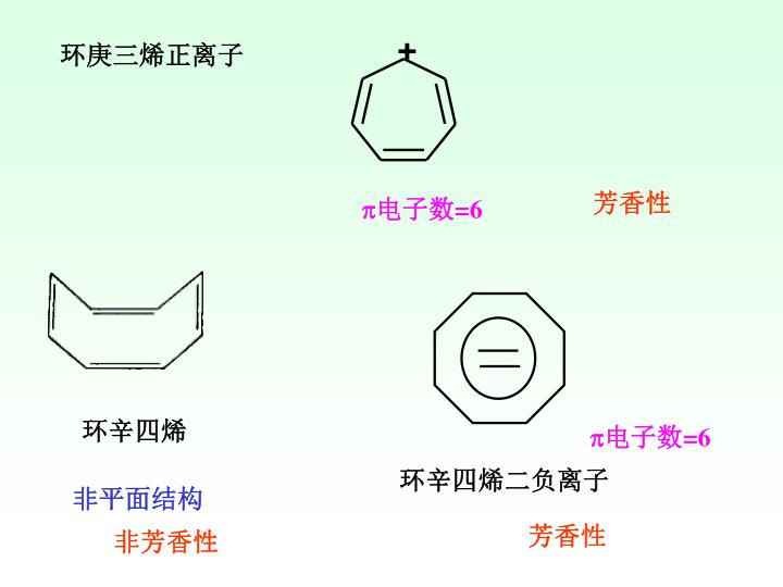 环庚三烯正离子