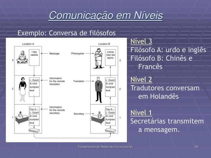Comunicação em Níveis