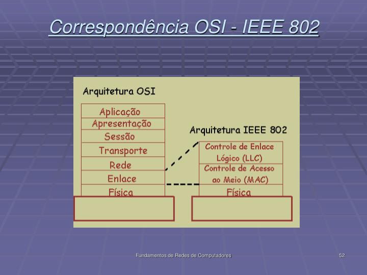 Correspondência OSI - IEEE 802