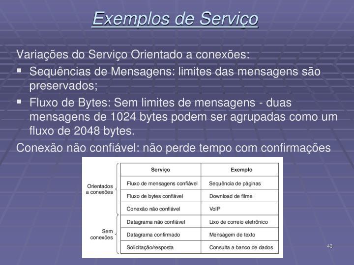 Exemplos de Serviço