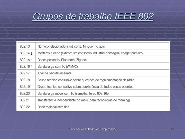 Grupos de trabalho IEEE 802