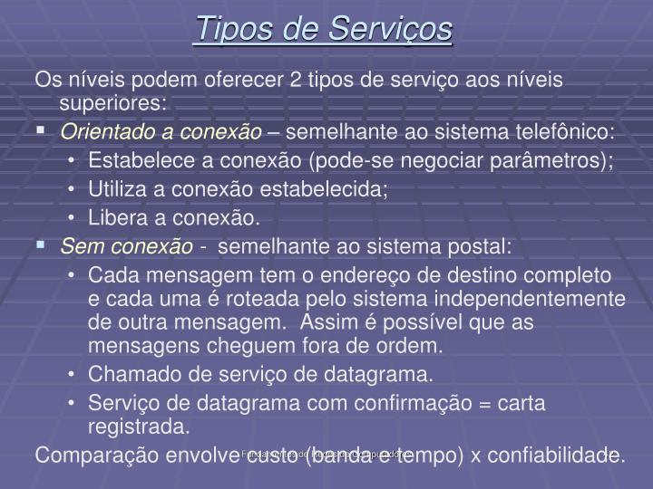 Tipos de Serviços