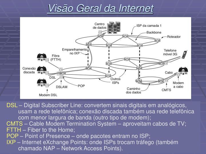 Visão Geral da Internet