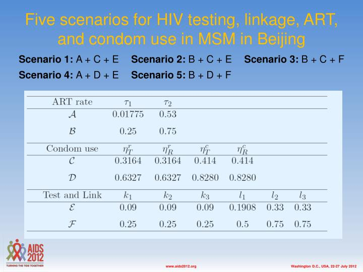 Five scenarios for hiv testing linkage art and condom use in msm in beijing
