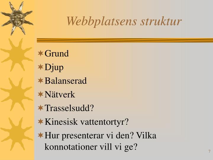 Webbplatsens struktur