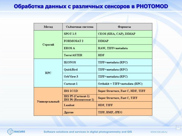 Обработка данных с различных сенсоров в